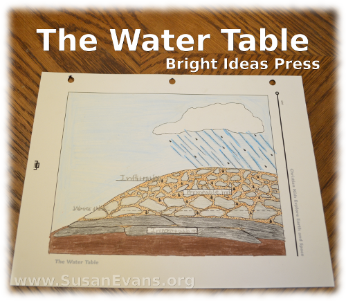 the-water-table