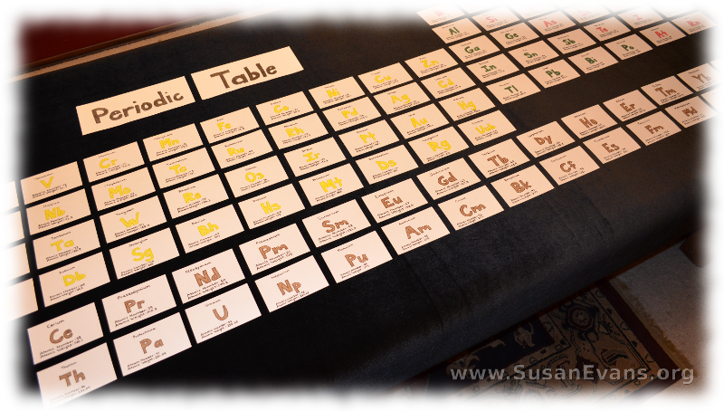 periodic-table-cards