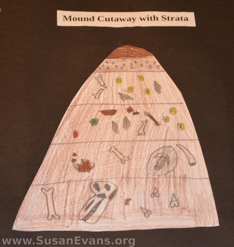 mound-cutaway
